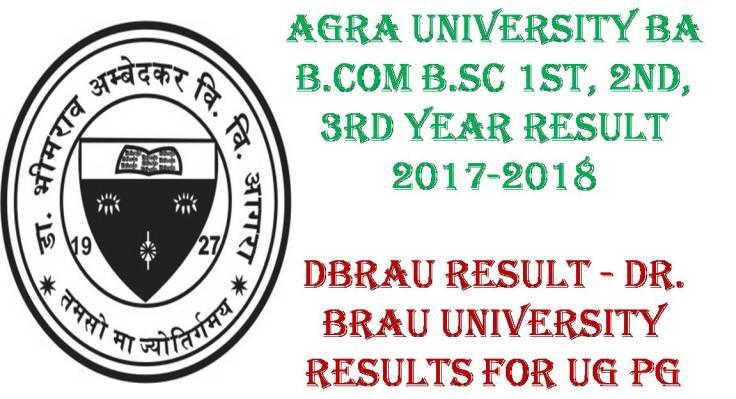 Dr. BRAU University Results for UG PG Results