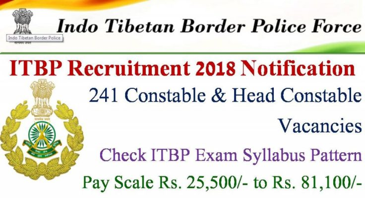 ITBP 241 Constable and Head Constable Posts