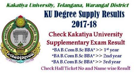 KU Degree Supply Results 2017, KU Results, KU Supply Results check