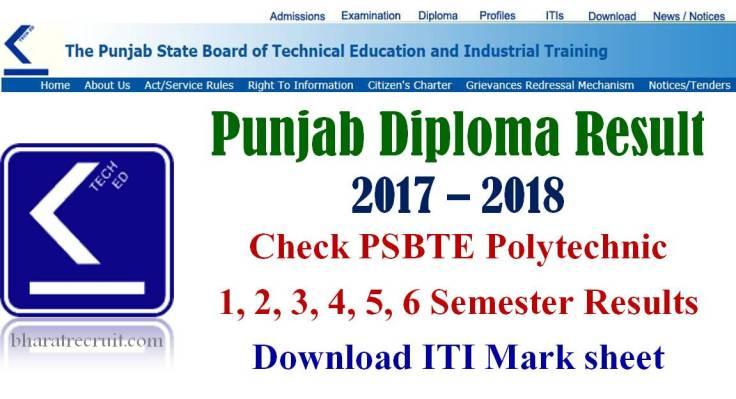 Punjab Diploma Polytechnic Result