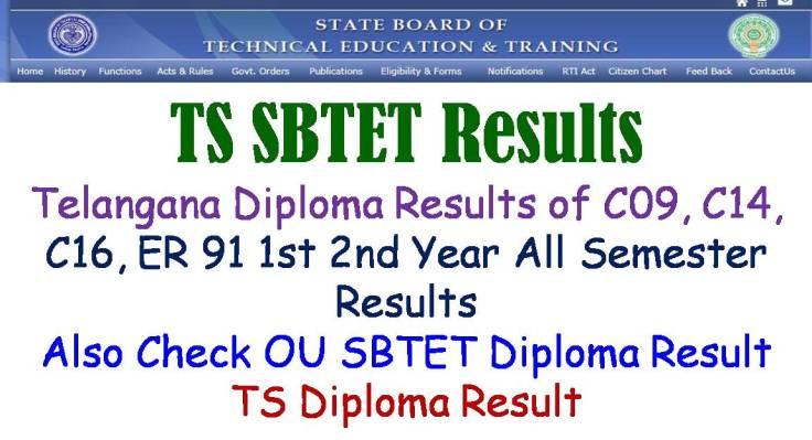 Telangana SBTET Diploma Results