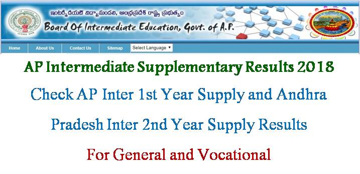 AP Inter Supply Result, AP Inter 1st Year Supply Result, AP Intermediate Inter Second Year Supply Result