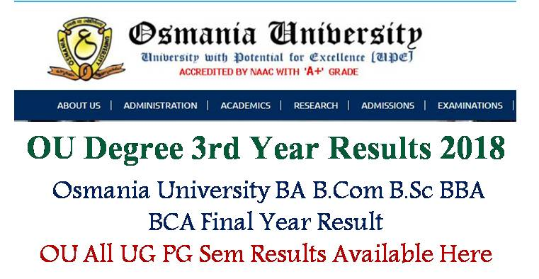Ou Degree final Year Results