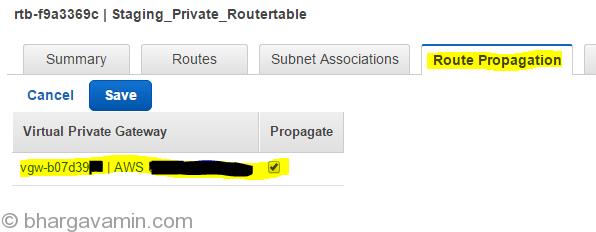 route-propogation