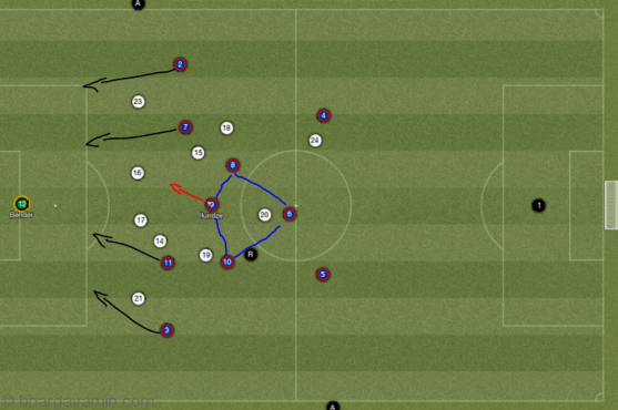pep-guardiola-tactics