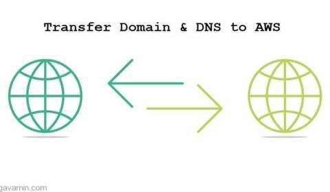 migrate-domain-main