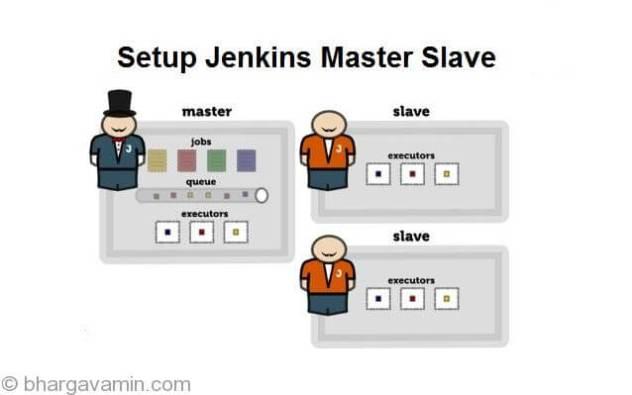 jenkins-slave-poster