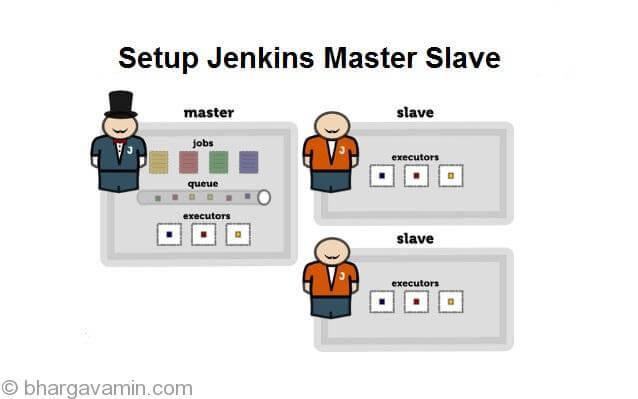 Setup Jenkins Slave on Amazon Linux EC2 instance (AWS