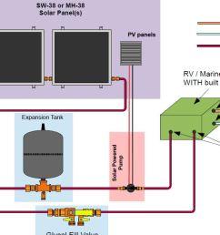 solar hot water heating kits [ 1194 x 674 Pixel ]