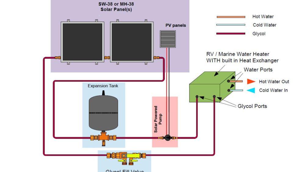 medium resolution of solar hot water heating kits
