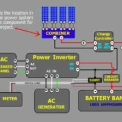 Rv Inverter Wiring Diagram Marine Dual Battery Solar Installation Guide Wsb 219x163 Project1 Double 327x261 Overview 216x162 Done