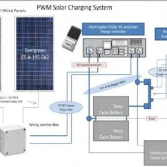 Solar Panel Wiring Diagram 2002 Gsxr 600 Installation Guide Wsb 696x436 2bexample 2b 24282 2429