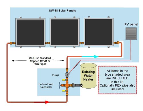 small resolution of inverters