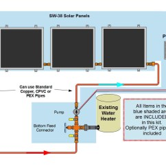 Solar Water Heater Schematic Diagram Plot Terms Hot Kits For Areas That Never Freeze