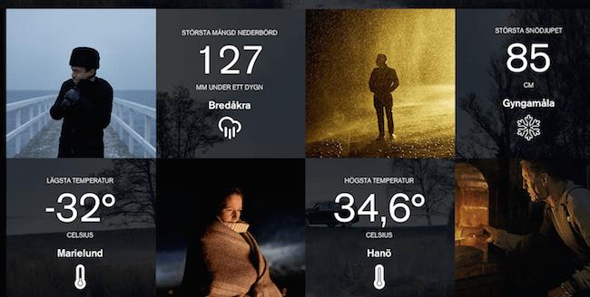 Sweden weather