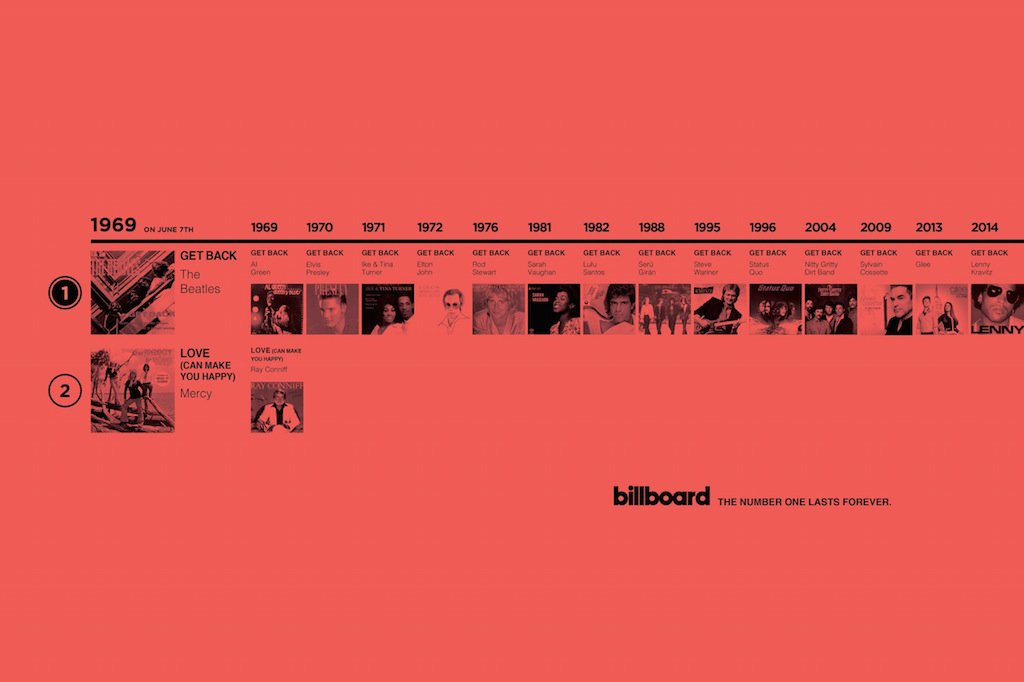 billboard-brazil-the-number-one-lasts-forever-print-376421-adeevee