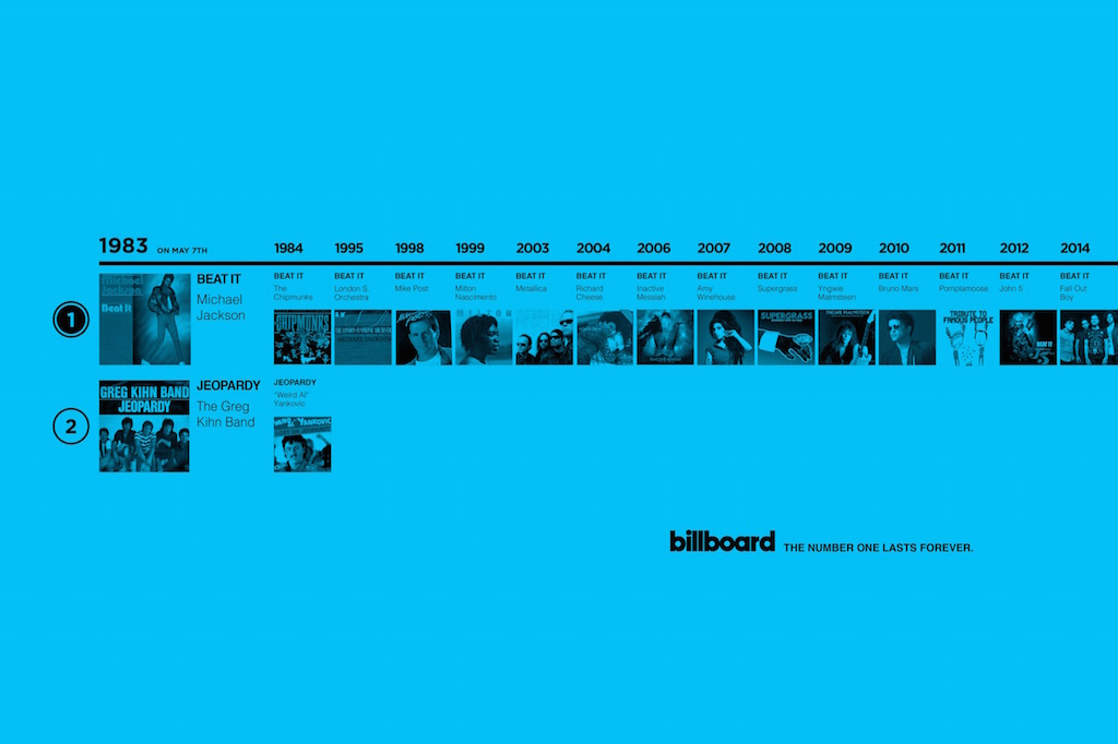 billboard-brazil-the-number-one-lasts-forever-print-376422-adeevee