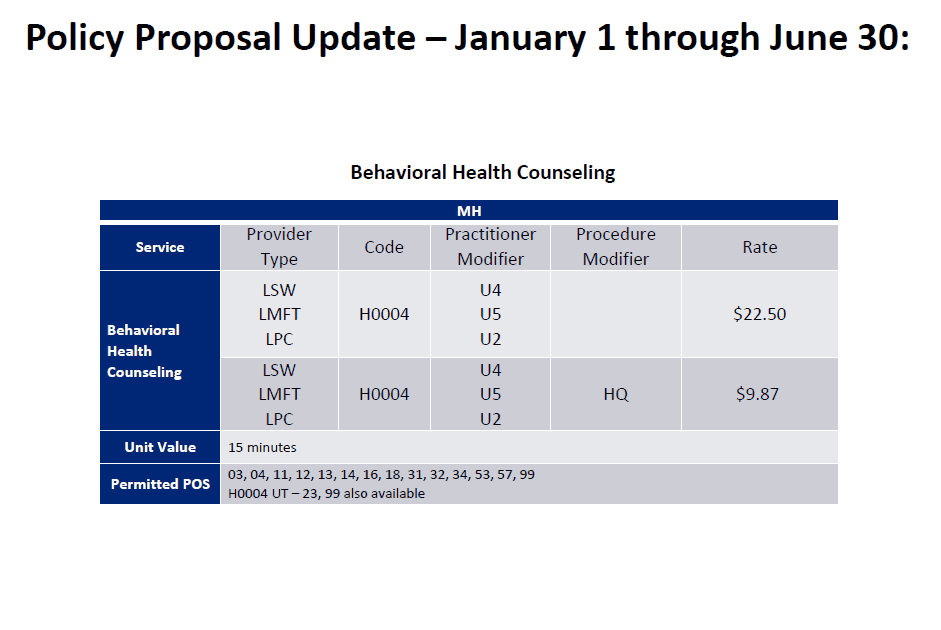 Update On Redesign Edi Work Group 08 02 Behavioral Health