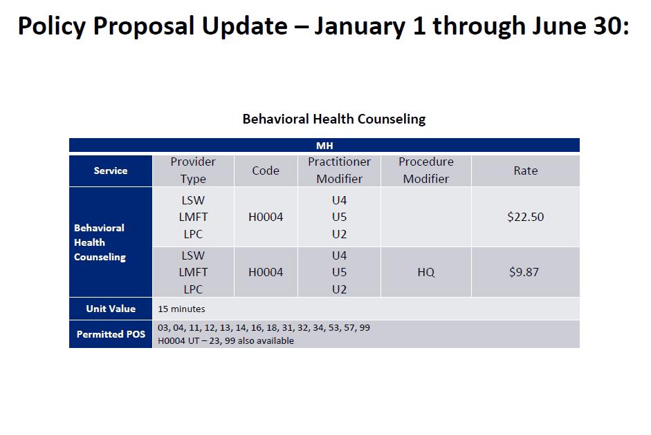Update On Redesign Edi Work Group 08 02 Behavioral Health