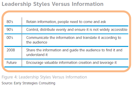 AT&T white paper - leadership styles