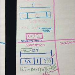 Strip Diagram Anchor Chart Pajero Radio Wiring Charts And Videos Bhe 4th Grade Picture
