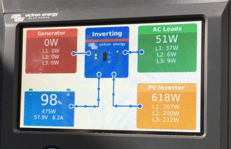 Dyke Golf Club Battery control monitor