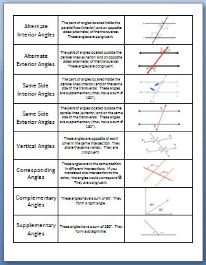 Angle Relationships Worksheet 2 Answer Key : angle, relationships, worksheet, answer, Categories, Grade