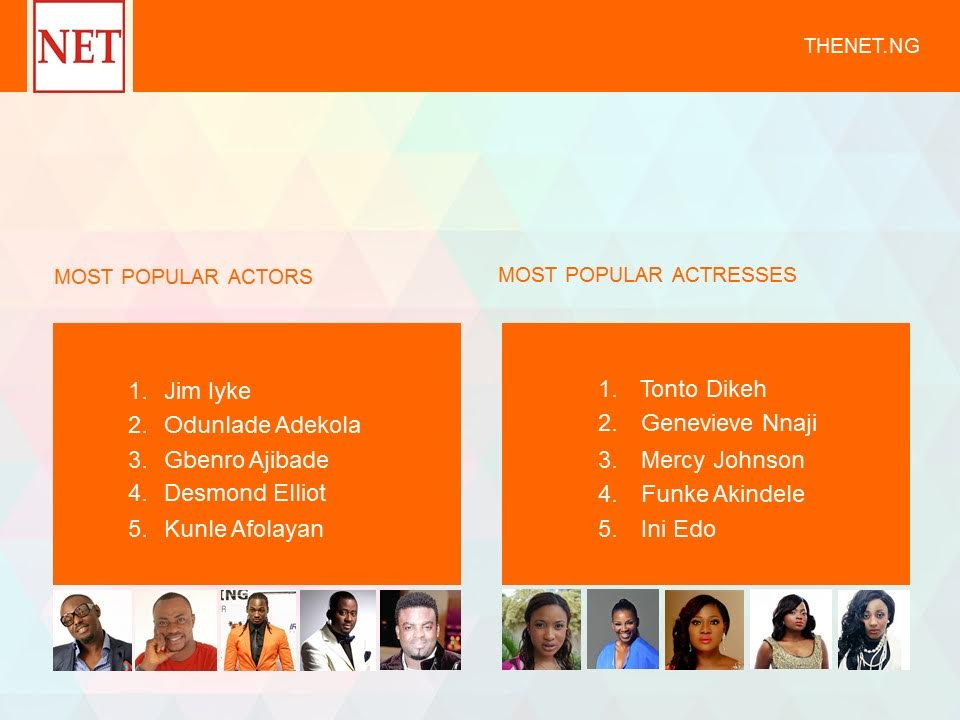 Popular Actors and Actresses on theNETng