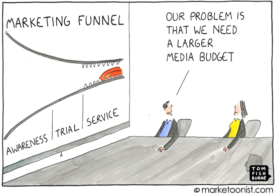 The Science of Advertising