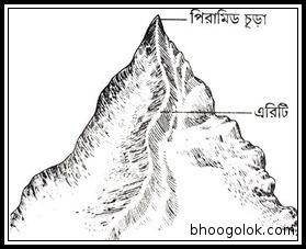 হিমশিরা বা এরিটি (Arete) ও পিরামিড চূড়া (Pyramidal Peak)