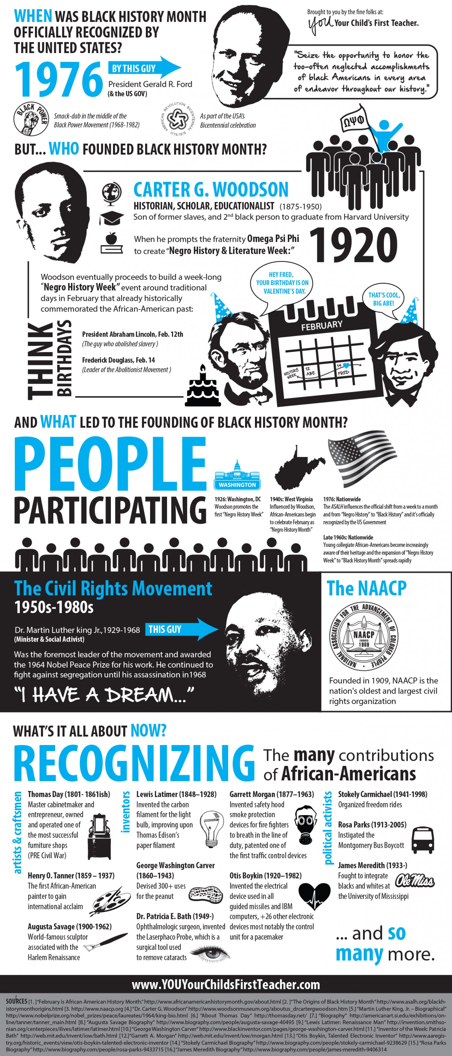 Infographics Of The Week All About Black History Month
