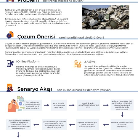 Online_Sergi_TamiriTasarla_Page_09