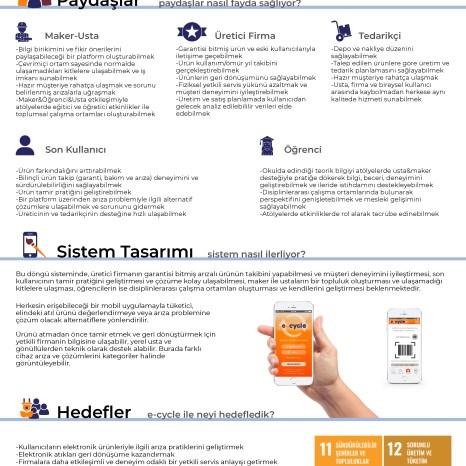Online_Sergi_TamiriTasarla_Page_10