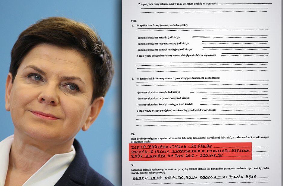 Oświadczenia majątkowe polityków. Beata Szydło
