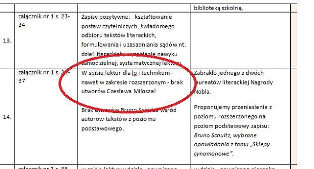 Fragment uwag zgłoszonych przez Pomorski Urząd Marszałkowski