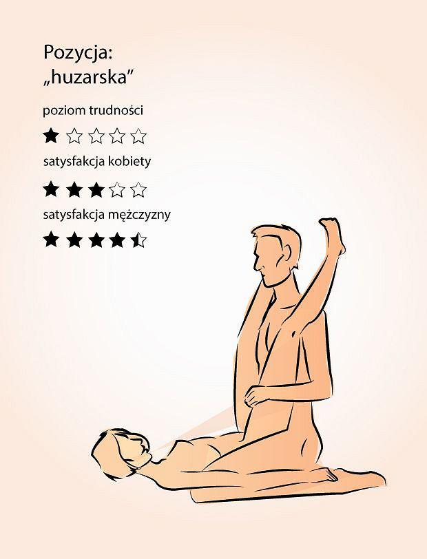 Pozycja seksualna huzarska, nazywana także: 'na pagonach'