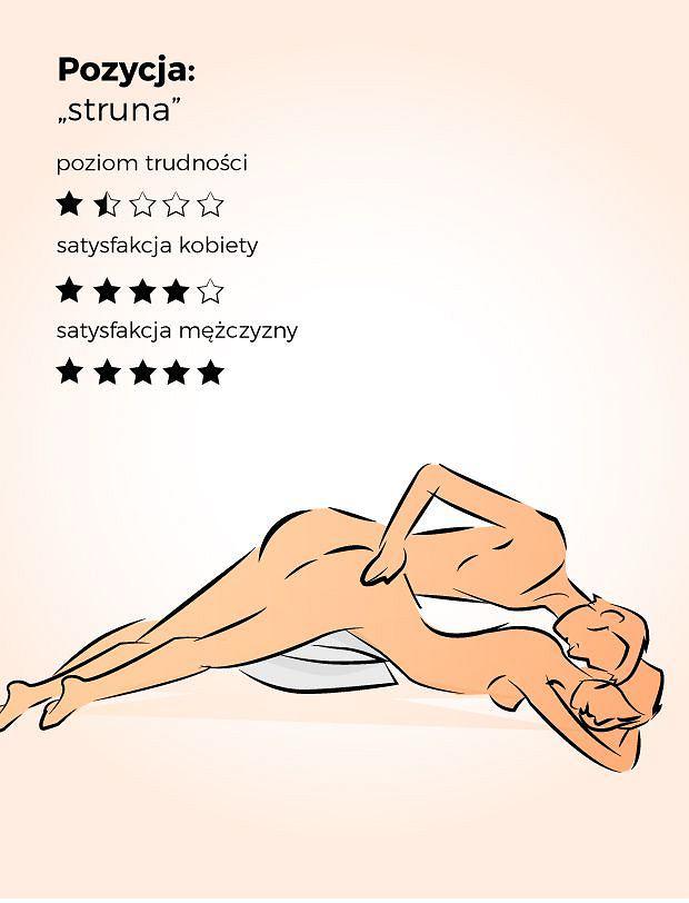 Pozycja seksualna struna: ta poduszka ma znaczenie