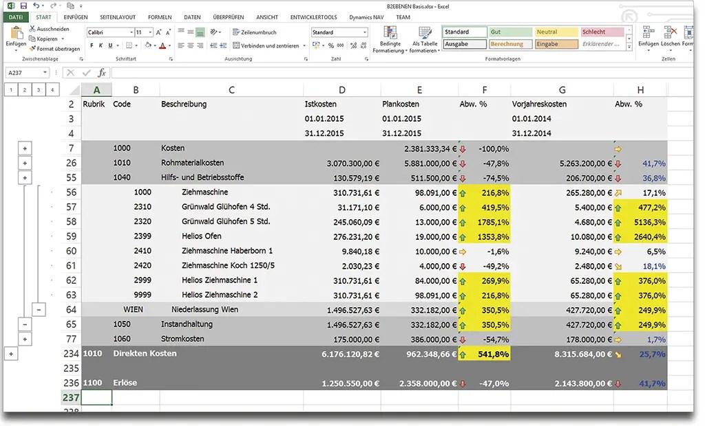 Budgetierung Software - Excel und Dynamics 365 Business Central: Excel-Auswertungen und Reporting mit Excel