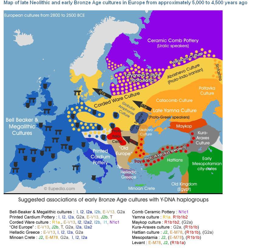 mapa ceramika sznurowa i inne R1a1a1