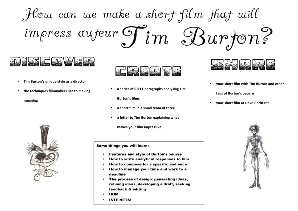tim burton film characteristics essay example 21st anniversary of the release of the classic film powder directed by tim  burton  it's important because it's filled with character dialogue, a great  if you' re not familiar with the video essay format, don't worry, you'll catch.