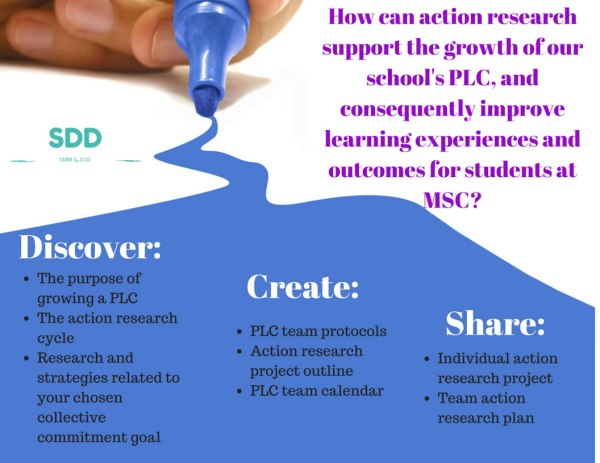 Introducing Plc Model And Action Staff