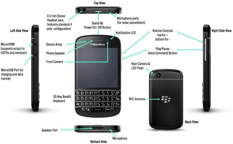 Biareview com - BlackBerry Q10