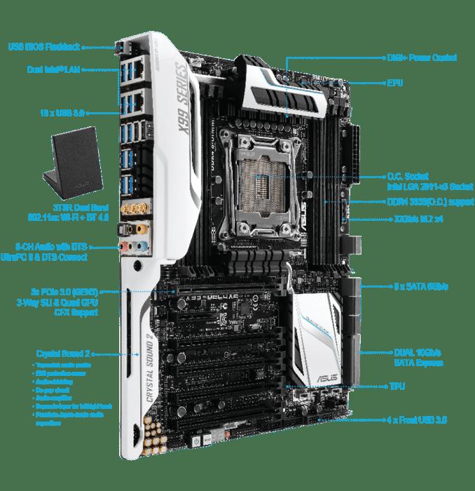 Biareview com - Asus X99 Deluxe