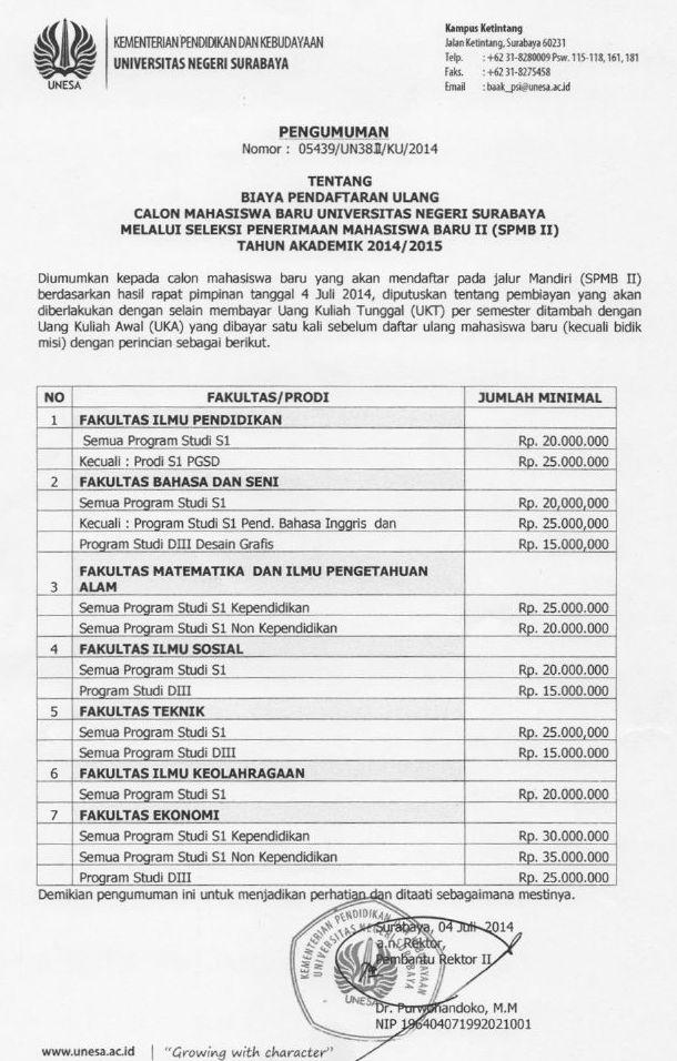 Pendaftaran Mandiri Unesa : pendaftaran, mandiri, unesa, Biaya, Kuliah, Universitas, Negeri, Surabaya, Unesa