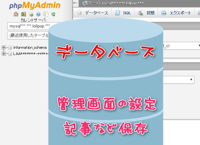 データベースの格納されてるイメージ