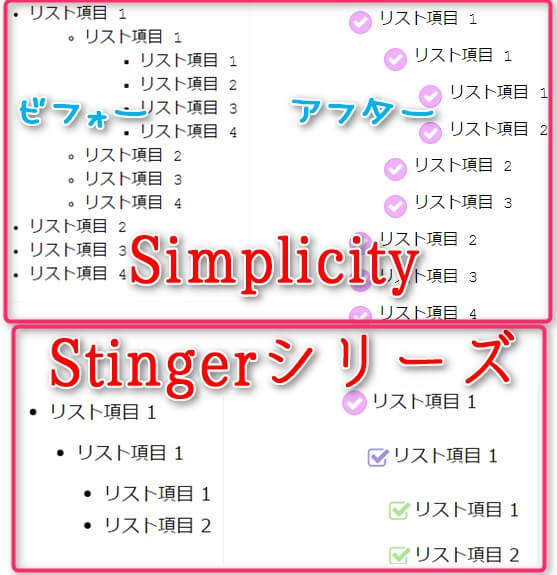 番号なしulリストマーク、WordPressテーマのカスタマイズ・Simplicity2・Stingerシリーズの例