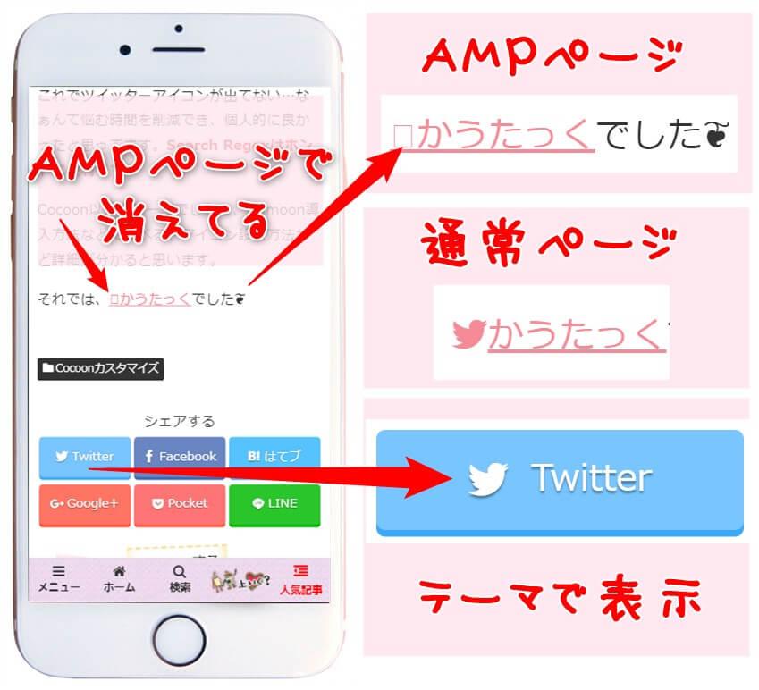 Font AwesomeのTwitterアイコン、AMPで表示されず・通常ページで表示されるのでWordPressテーマCocoond仕様で対応させた方法