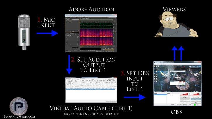 Psynaps-Voice-Setup-Diagram