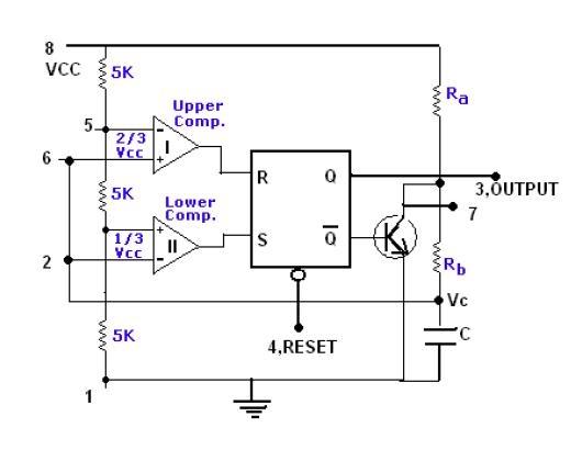 IC555 Astable Multivibrator