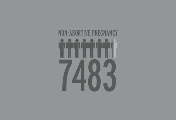 Non-Abortive Pregnancy